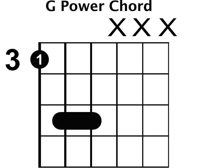 How To Play Power Chords Rhythm Guitar Lessons